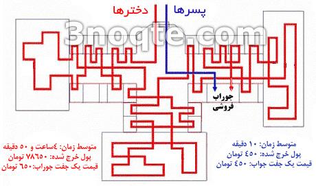 http://www.upload.alamto.com/img/kharide-joorab.jpg